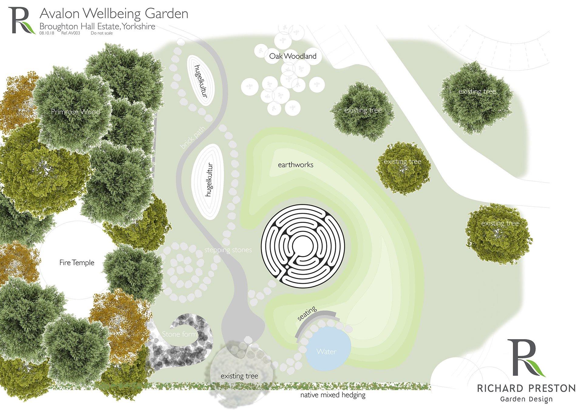 Wellbeing Garden landscape